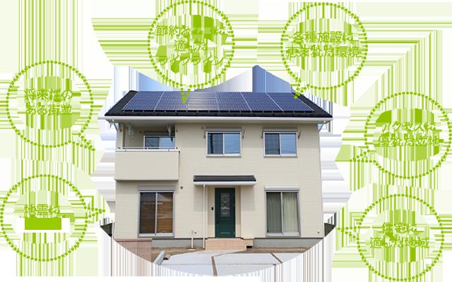 地震につよい家 将来性のある街並 節約とエコに適したライフライン 各種施設に恵まれた環境 アクセスに優れた立地 住宅に適した地域